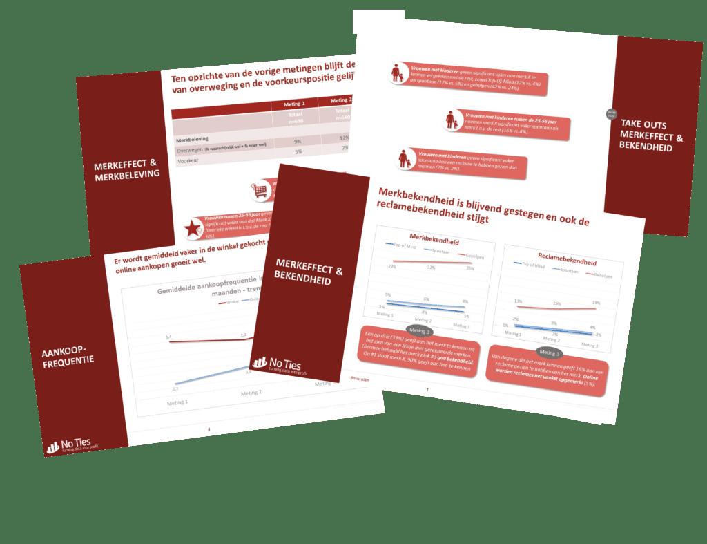 Marketing rapport